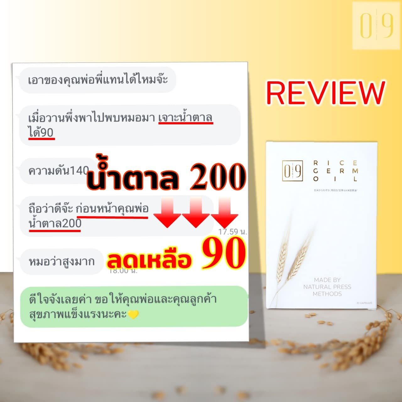 ReviewDiab